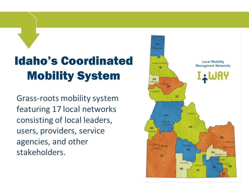 Idaho's Coordinated Mobility System Grass-roots mobility system featuring 17 local networks consisting of local leaders, users, providers, service agencies, and other stakeholders.