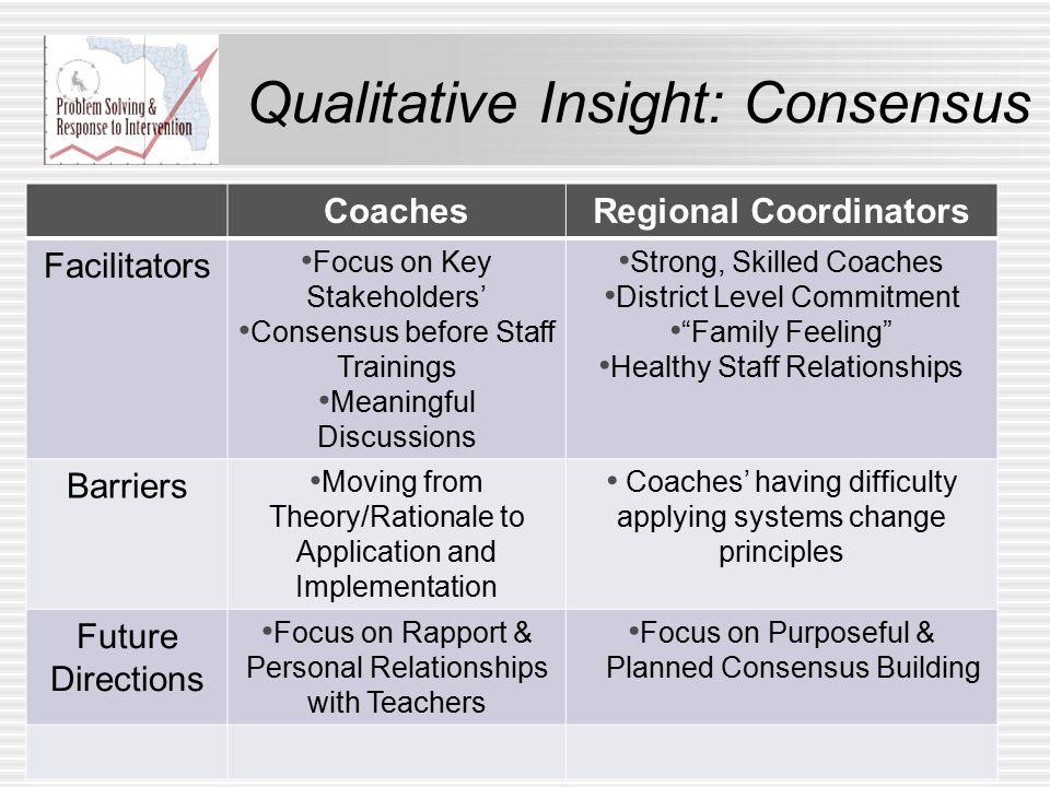 Qualitative Insight: Consensus CoachesRegional Coordinators Facilitators Focus on Key Stakeholders' Consensus before Staff Trainings Meaningful Discus