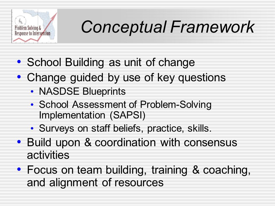Conceptual Framework School Building as unit of change Change guided by use of key questions NASDSE Blueprints School Assessment of Problem-Solving Implementation (SAPSI) Surveys on staff beliefs, practice, skills.