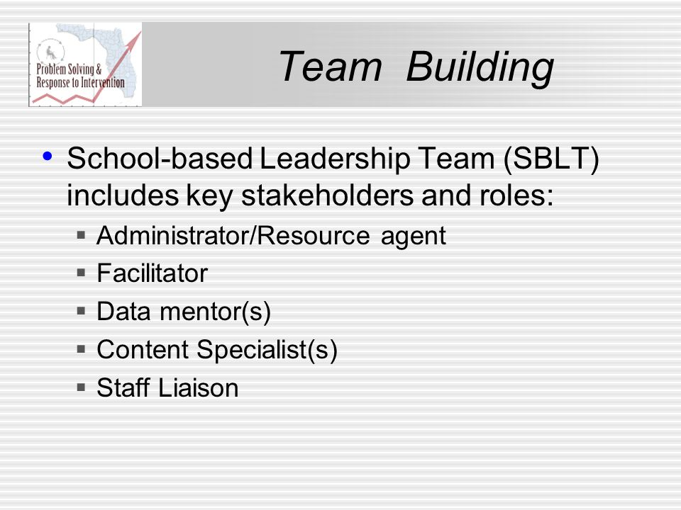 Team Building School-based Leadership Team (SBLT) includes key stakeholders and roles:  Administrator/Resource agent  Facilitator  Data mentor(s)  Content Specialist(s)  Staff Liaison