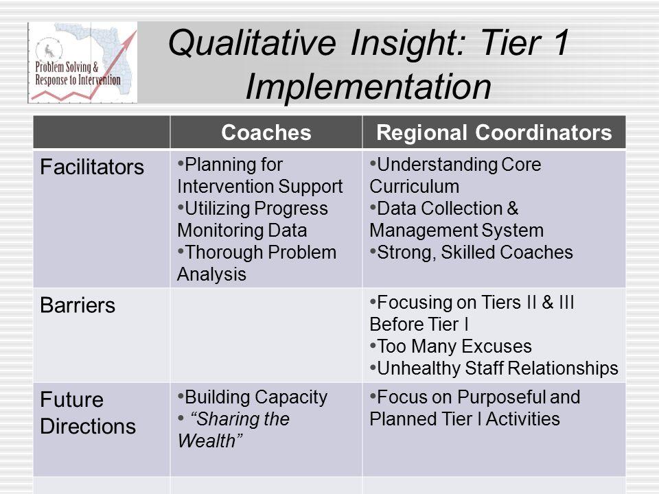 Qualitative Insight: Tier 1 Implementation CoachesRegional Coordinators Facilitators Planning for Intervention Support Utilizing Progress Monitoring D