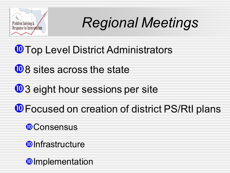 Regional Meetings  Top Level District Administrators  8 sites across the state  3 eight hour sessions per site  Focused on creation of district PS/RtI plans  Consensus  Infrastructure  Implementation