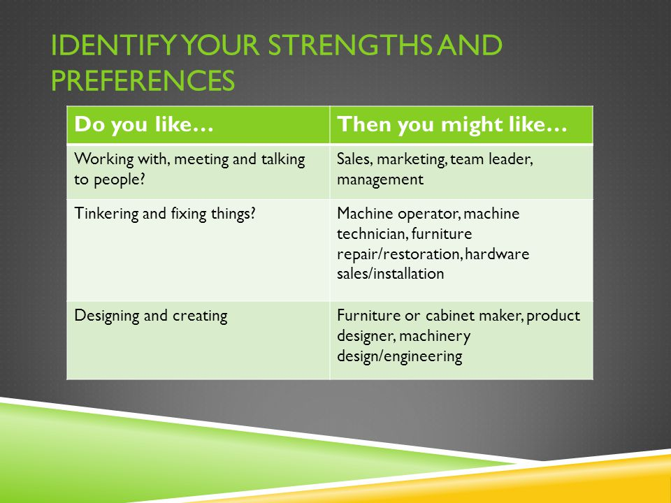 IDENTIFY YOUR STRENGTHS AND PREFERENCES Do you like…Then you might like… Working with, meeting and talking to people.