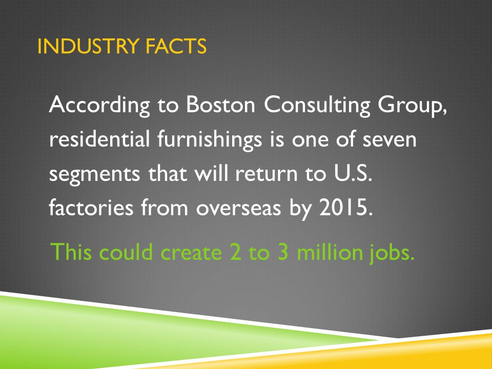 INDUSTRY FACTS According to Boston Consulting Group, residential furnishings is one of seven segments that will return to U.S.