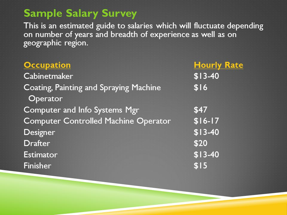 Sample Salary Survey This is an estimated guide to salaries which will fluctuate depending on number of years and breadth of experience as well as on geographic region.