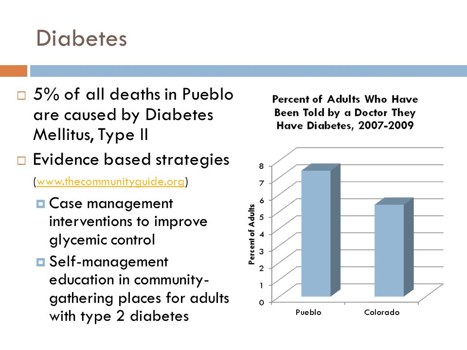 Diabetes  5% of all deaths in Pueblo are caused by Diabetes Mellitus, Type II  Evidence based strategies (www.thecommunityguide.org)www.thecommunity