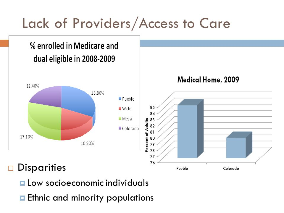 Lack of Providers/Access to Care  Disparities  Low socioeconomic individuals  Ethnic and minority populations