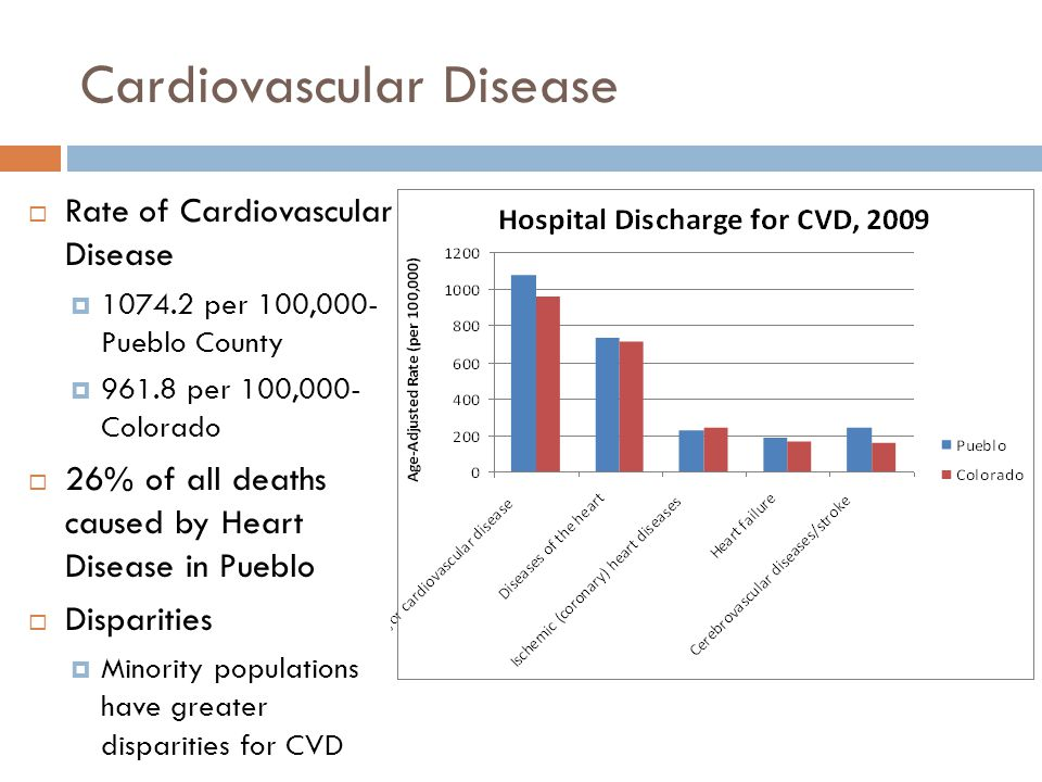 Cardiovascular Disease  Evidence based strategies  Comprehensive strategies to reduce blood pressure (http://www.bmj.com/content/326/7404/1419.short)http://www.bmj.com/content/326/7404/1419.short  Ensure screenings for high risk individuals (http://www.bmj.com/content/326/7404/1419.short)http://www.bmj.com/content/326/7404/1419.short