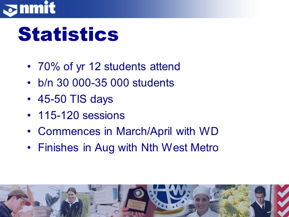 70% of yr 12 students attend b/n 30 000-35 000 students 45-50 TIS days 115-120 sessions Commences in March/April with WD Finishes in Aug with Nth West Metro Statistics