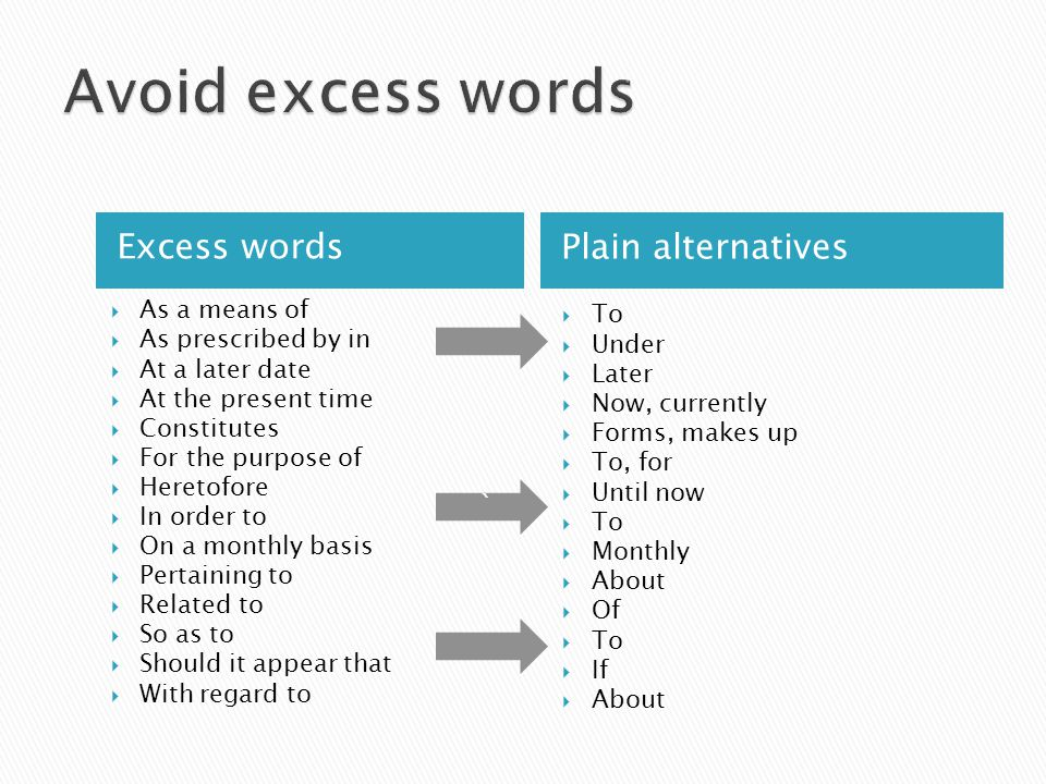 Excess words Plain alternatives  As a means of  As prescribed by in  At a later date  At the present time  Constitutes  For the purpose of  Heretofore  In order to  On a monthly basis  Pertaining to  Related to  So as to  Should it appear that  With regard to  To  Under  Later  Now, currently  Forms, makes up  To, for  Until now  To  Monthly  About  Of  To  If  About `