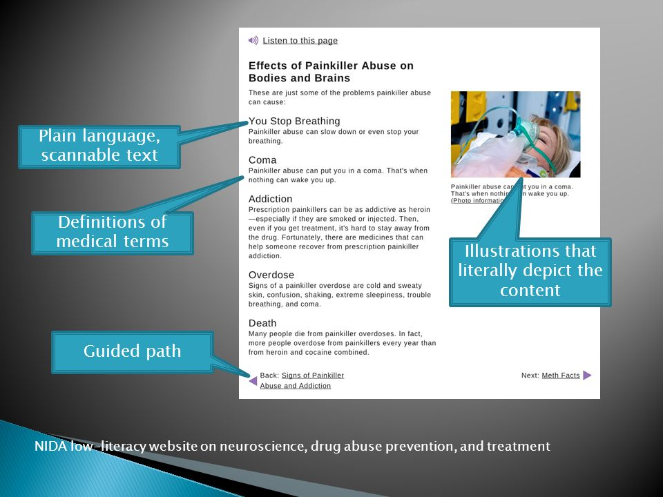 Guided path Illustrations that literally depict the content Definitions of medical terms Plain language, scannable text NIDA low-literacy website on neuroscience, drug abuse prevention, and treatment