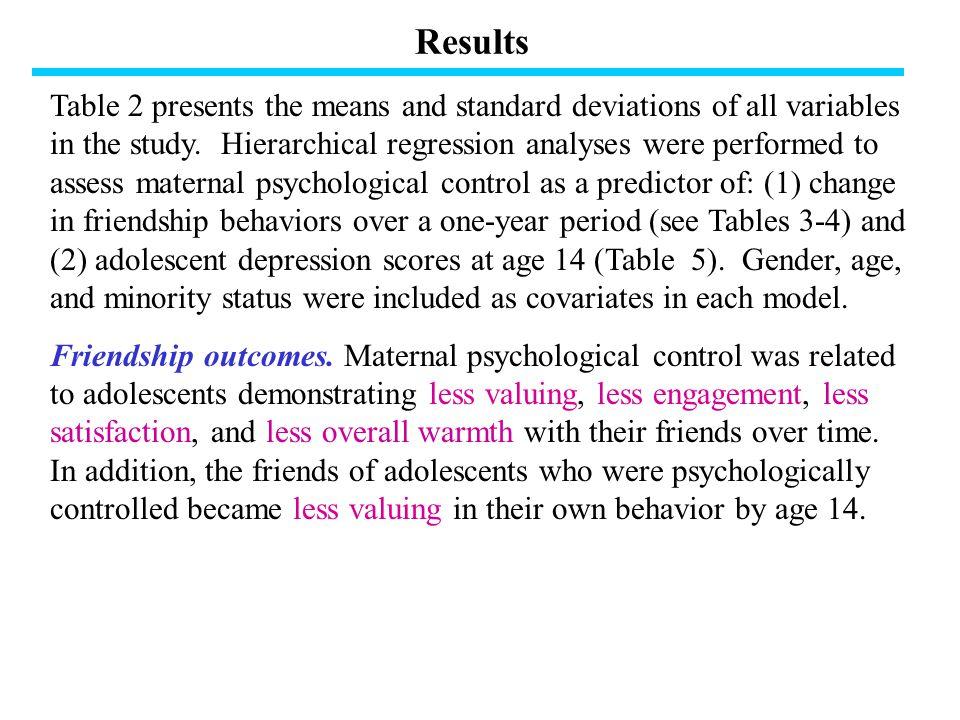 Results (cont'd) Depression.