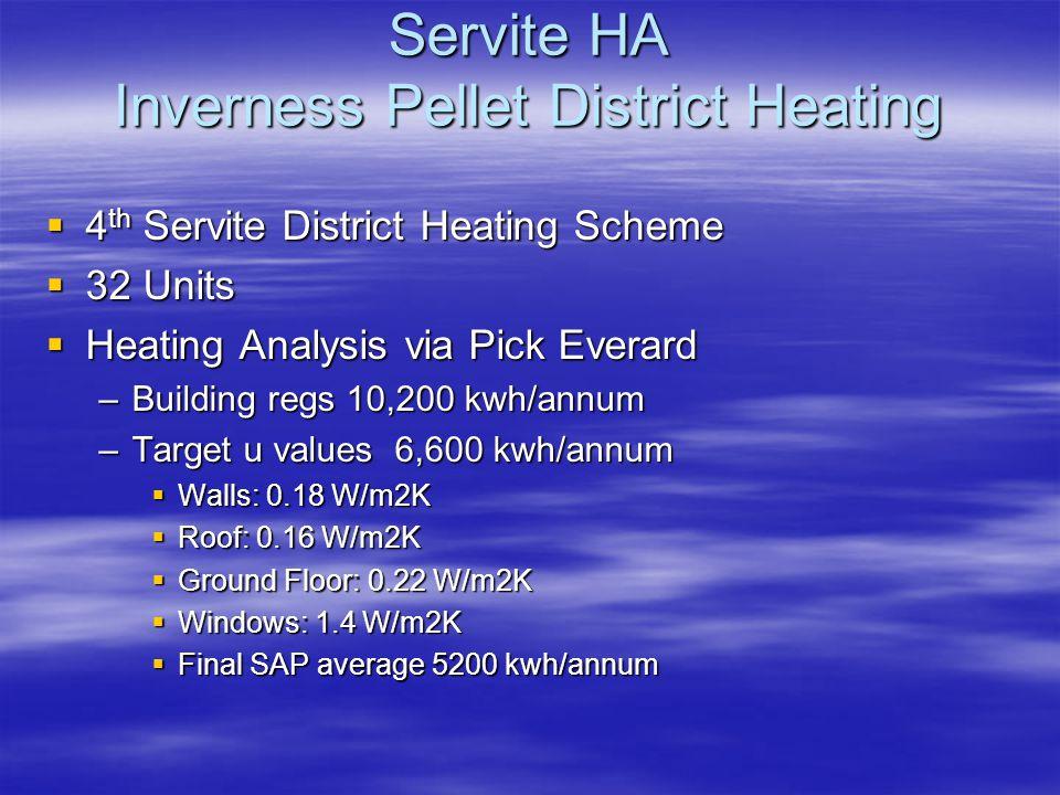 Servite H.A.