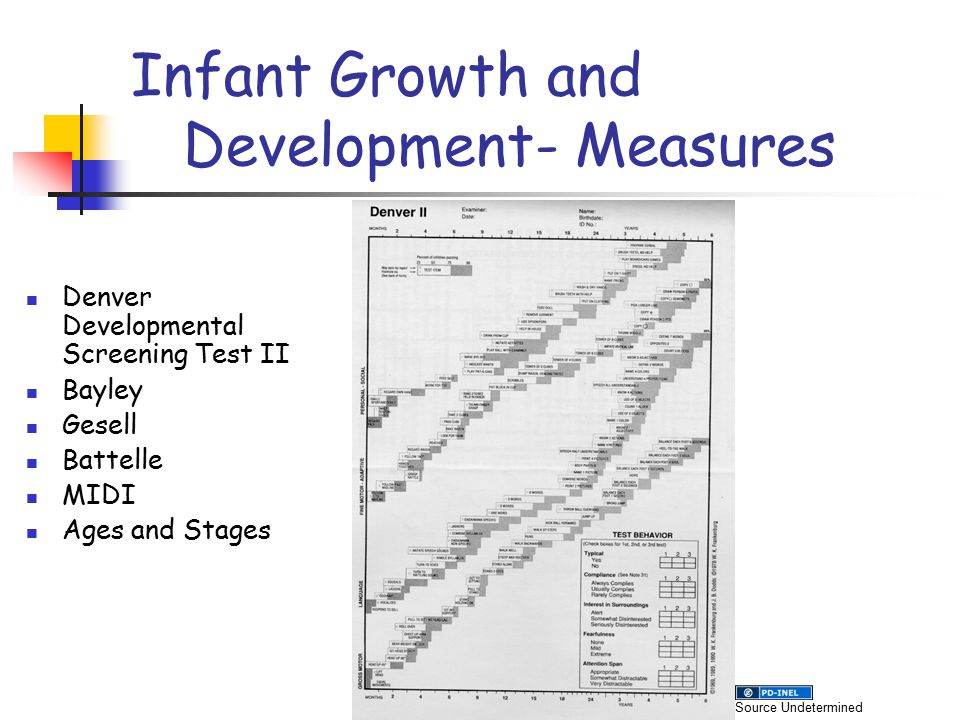 Infant Growth and Development- Measures Denver Developmental Screening Test II Bayley Gesell Battelle MIDI Ages and Stages Source Undetermined