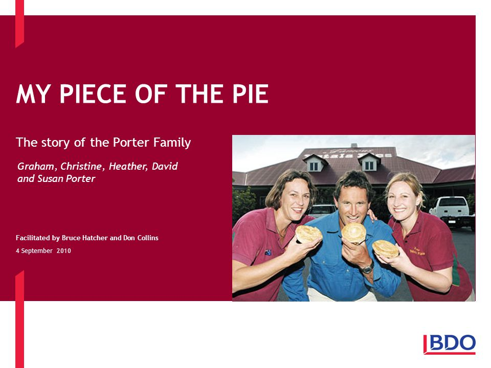 MY PIECE OF THE PIE The story of the Porter Family Facilitated by Bruce Hatcher and Don Collins 4 September 2010 Graham, Christine, Heather, David and Susan Porter