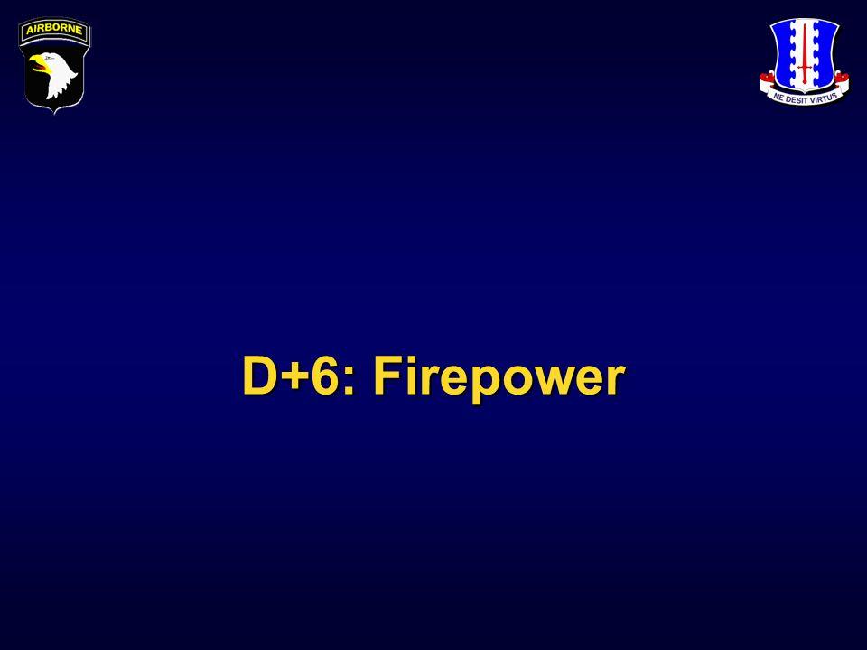 D+6: Firepower