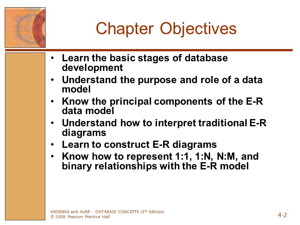 KROENKE and AUER - DATABASE CONCEPTS (3 rd Edition) © 2008 Pearson Prentice Hall 4-3 Chapter Objectives (Continued) Understand weak entities and know how to use them Know how to represent subtype entities with the E-R model Know how to represent recursive relationships with the E-R model Learn how to create an E-R diagram from source documents