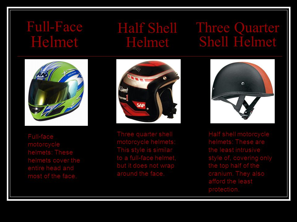 Full-Face Helmet Full-face motorcycle helmets: These helmets cover the entire head and most of the face.