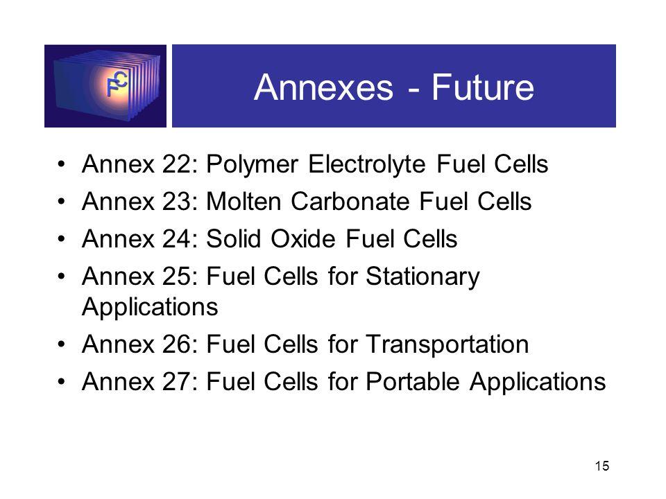 15 Annexes - Future Annex 22: Polymer Electrolyte Fuel Cells Annex 23: Molten Carbonate Fuel Cells Annex 24: Solid Oxide Fuel Cells Annex 25: Fuel Cells for Stationary Applications Annex 26: Fuel Cells for Transportation Annex 27: Fuel Cells for Portable Applications