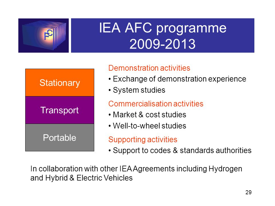 29 IEA AFC programme 2009-2013 Stationary Transport Portable Demonstration activities Exchange of demonstration experience System studies Commercialisation activities Market & cost studies Well-to-wheel studies Supporting activities Support to codes & standards authorities In collaboration with other IEA Agreements including Hydrogen and Hybrid & Electric Vehicles