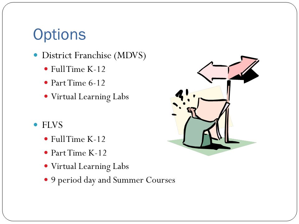Options District Franchise (MDVS) Full Time K-12 Part Time 6-12 Virtual Learning Labs FLVS Full Time K-12 Part Time K-12 Virtual Learning Labs 9 period day and Summer Courses
