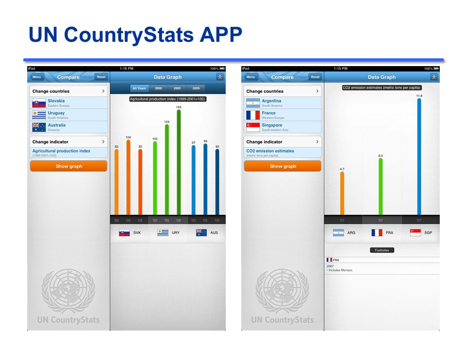 UN CountryStats APP 12