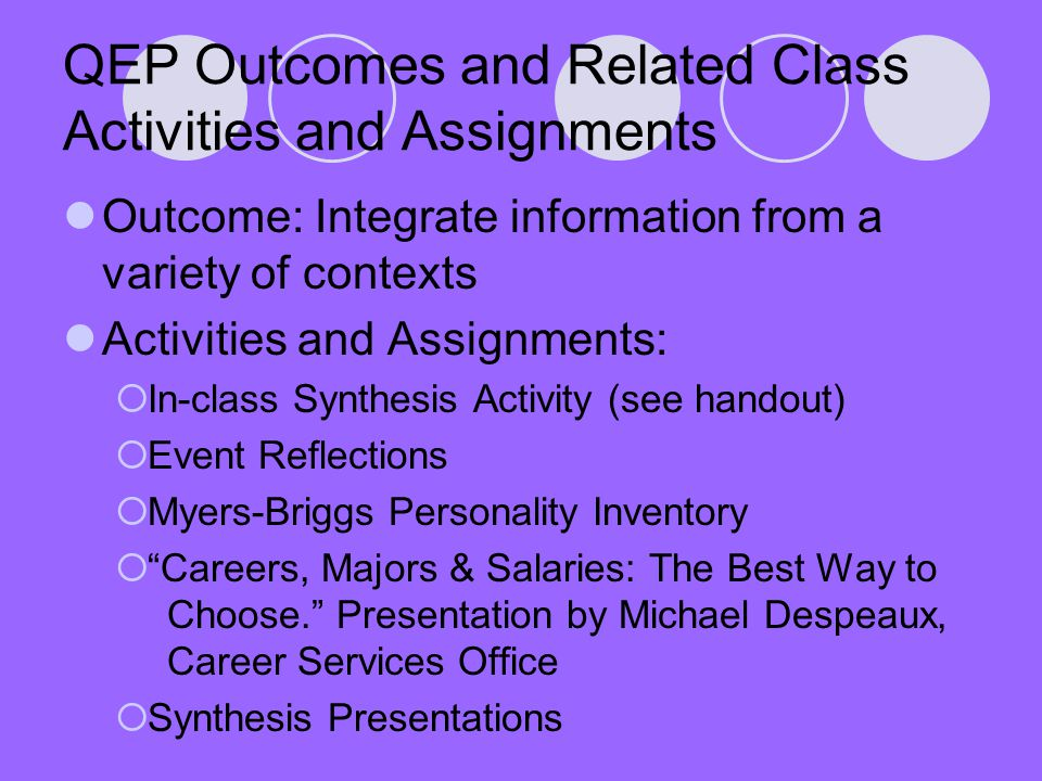 QEP Outcomes and Related Class Activities and Assignments Outcome: Integrate information from a variety of contexts Activities and Assignments:  In-class Synthesis Activity (see handout)  Event Reflections  Myers-Briggs Personality Inventory  Careers, Majors & Salaries: The Best Way to Choose. Presentation by Michael Despeaux, Career Services Office  Synthesis Presentations