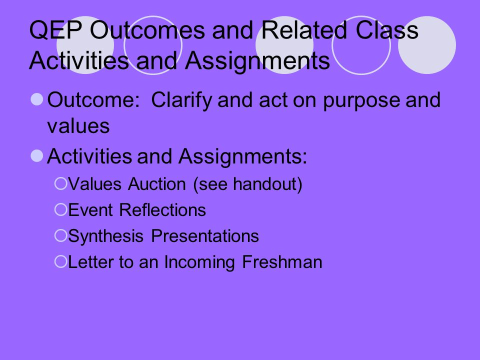 QEP Outcomes and Related Class Activities and Assignments Outcome: Clarify and act on purpose and values Activities and Assignments:  Values Auction (see handout)  Event Reflections  Synthesis Presentations  Letter to an Incoming Freshman