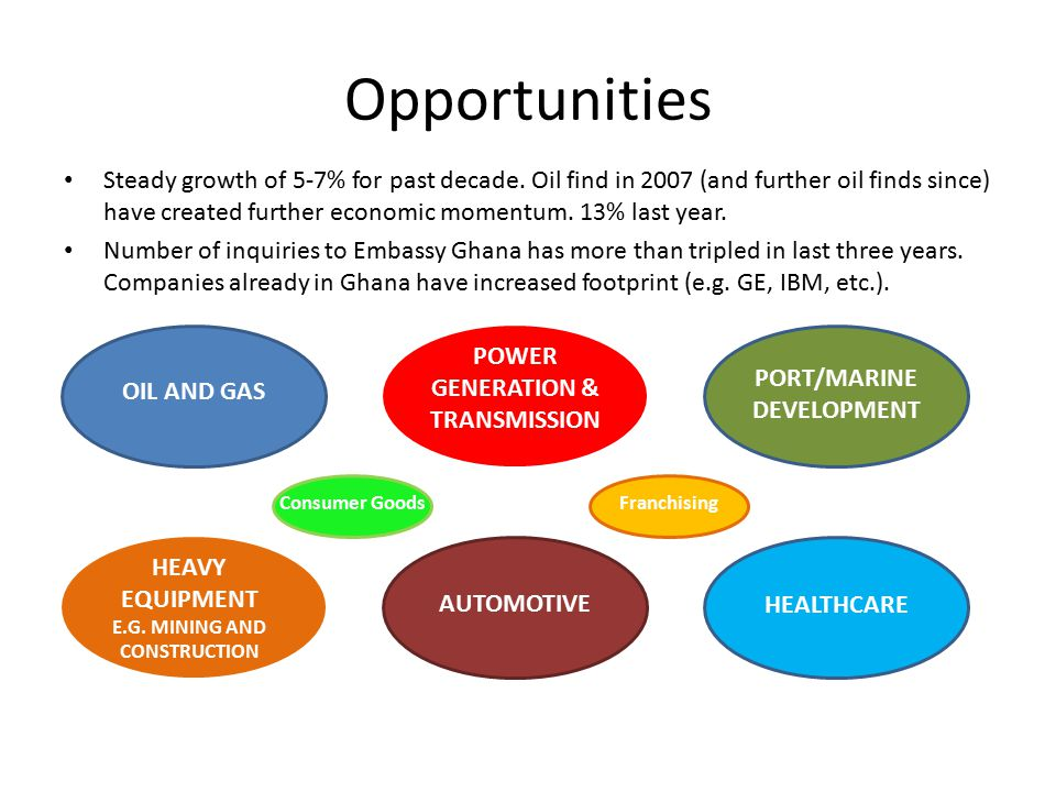 Opportunities Steady growth of 5-7% for past decade.