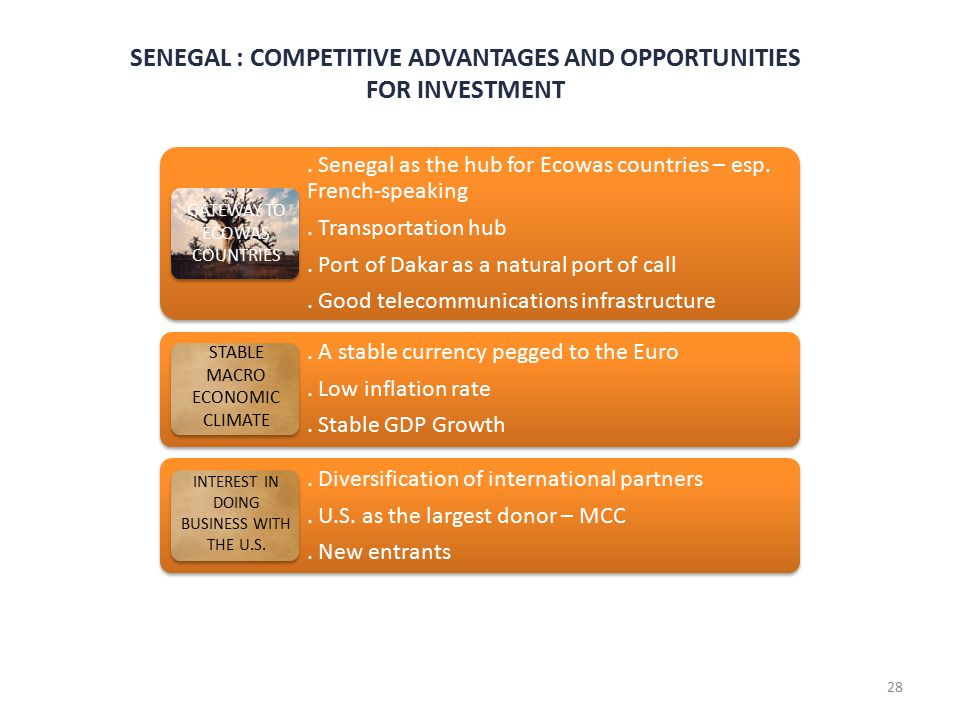 SENEGAL : COMPETITIVE ADVANTAGES AND OPPORTUNITIES FOR INVESTMENT.