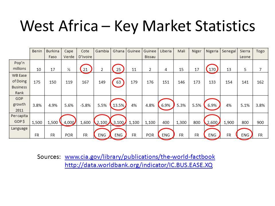 SENEGAL : BUSINESS OPPORTUNITIES US EMBASSY DAKAR Senegal 24