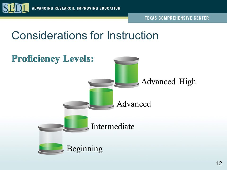 Considerations for Instruction Beginning Intermediate Advanced Advanced High 12