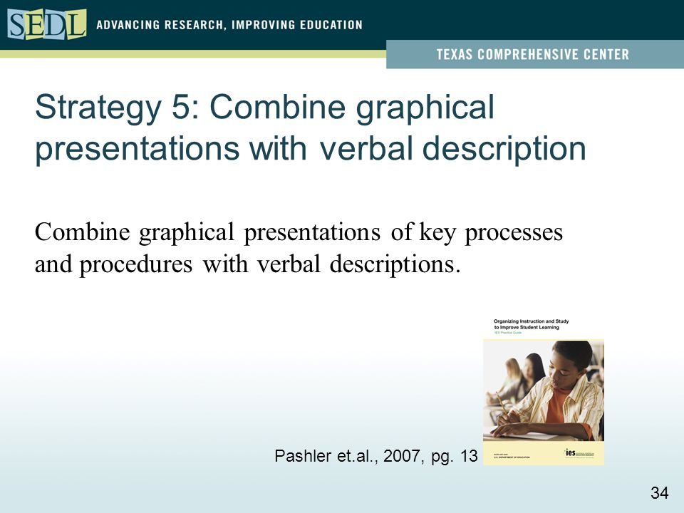 Strategy 5: Combine graphical presentations with verbal description Combine graphical presentations of key processes and procedures with verbal descri