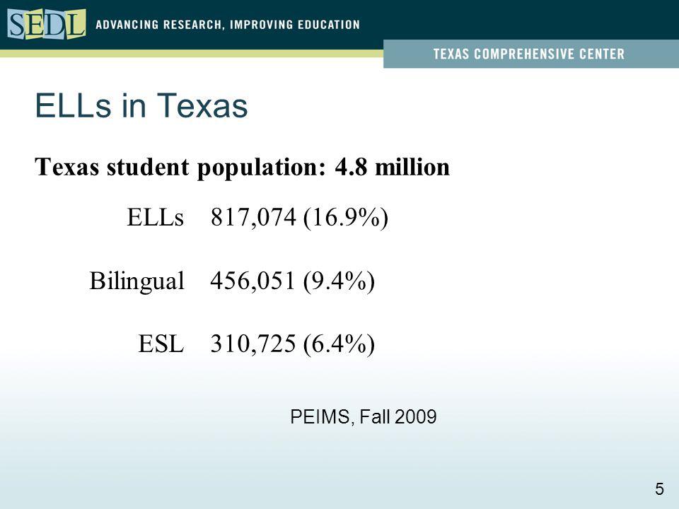 ELLs in Texas Texas student population: 4.8 million PEIMS, Fall 2009 817,074 (16.9%) 456,051 (9.4%) 310,725 (6.4%) ELLs Bilingual ESL 5