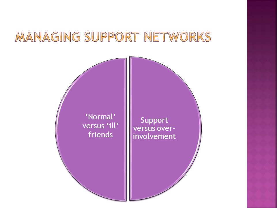 Support versus over- involvement 'Normal' versus 'ill' friends
