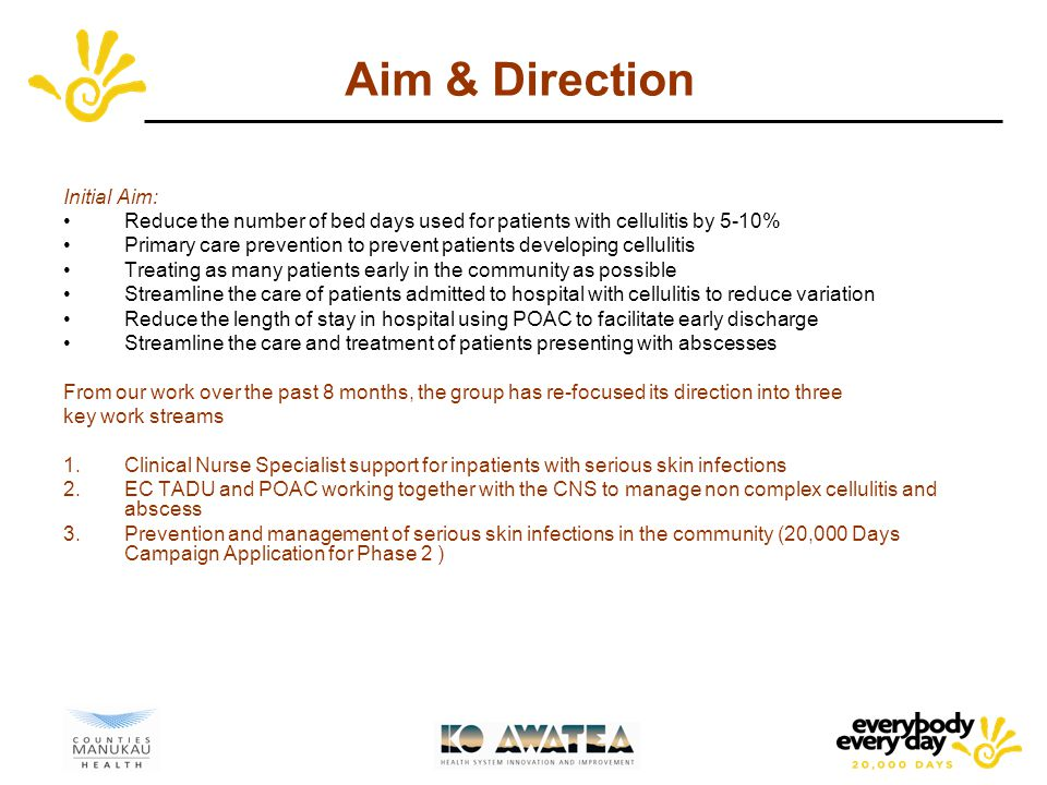 Aim & Direction Initial Aim: Reduce the number of bed days used for patients with cellulitis by 5-10% Primary care prevention to prevent patients developing cellulitis Treating as many patients early in the community as possible Streamline the care of patients admitted to hospital with cellulitis to reduce variation Reduce the length of stay in hospital using POAC to facilitate early discharge Streamline the care and treatment of patients presenting with abscesses From our work over the past 8 months, the group has re-focused its direction into three key work streams 1.Clinical Nurse Specialist support for inpatients with serious skin infections 2.EC TADU and POAC working together with the CNS to manage non complex cellulitis and abscess 3.Prevention and management of serious skin infections in the community (20,000 Days Campaign Application for Phase 2 )