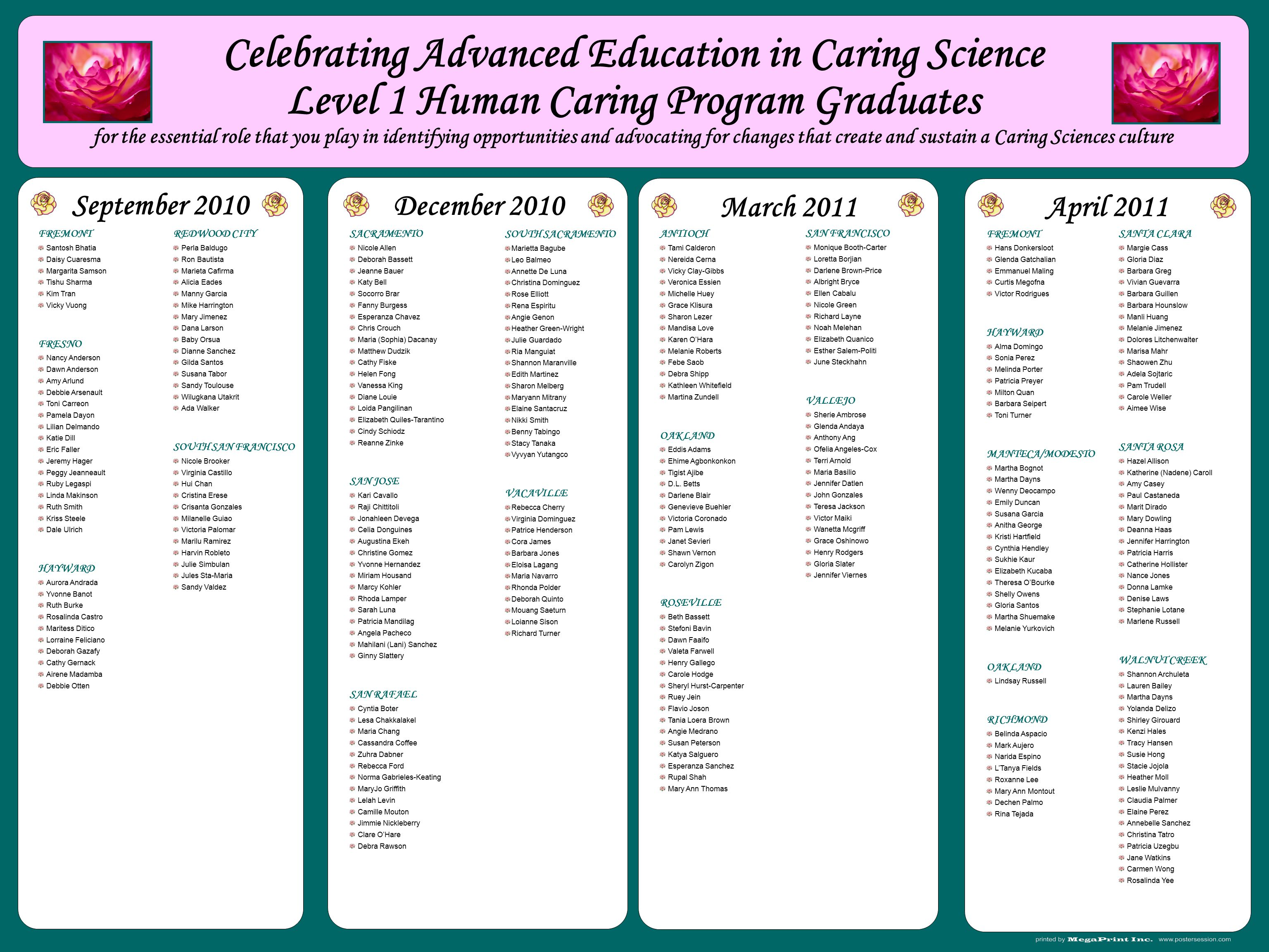 Celebrating Advanced Education in Caring Science Level 1 Human Caring Program Graduates for the essential role that you play in identifying opportunit
