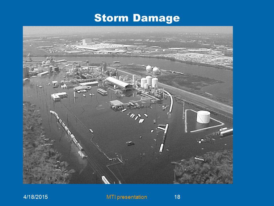 4/18/2015MTI presentation18 Storm Damage