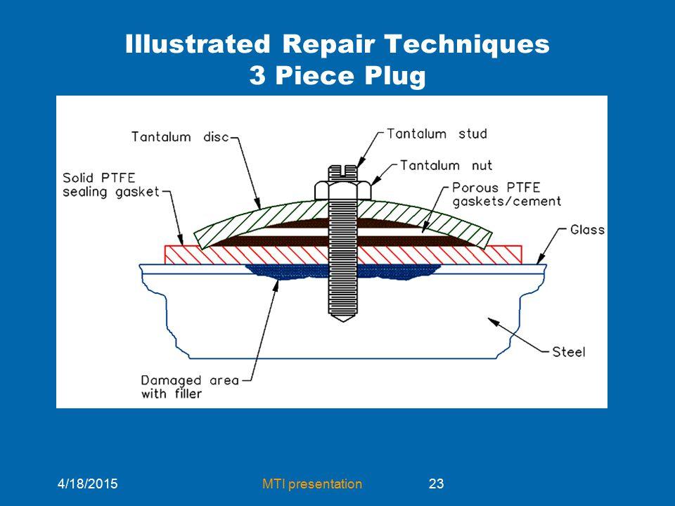 4/18/2015MTI presentation23 Illustrated Repair Techniques 3 Piece Plug