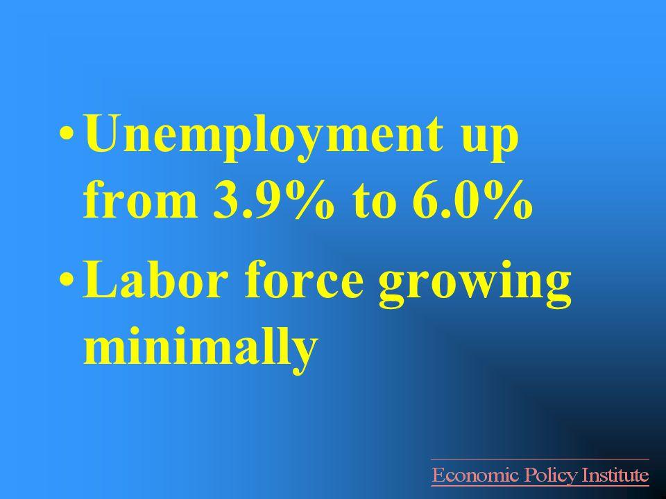 3.Timing Economy needs some immediate stimulus.