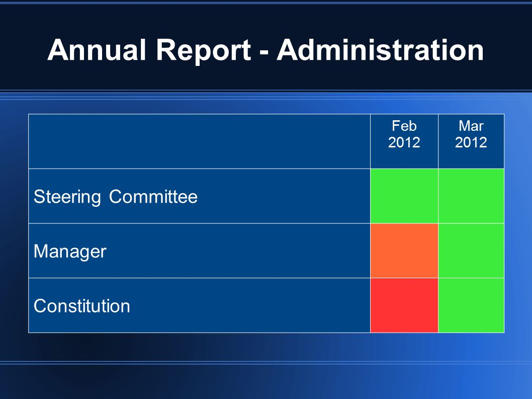 Annual Report - Administration Feb 2012 Mar 2012 Steering Committee Manager Constitution
