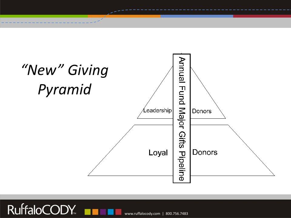 New Giving Pyramid