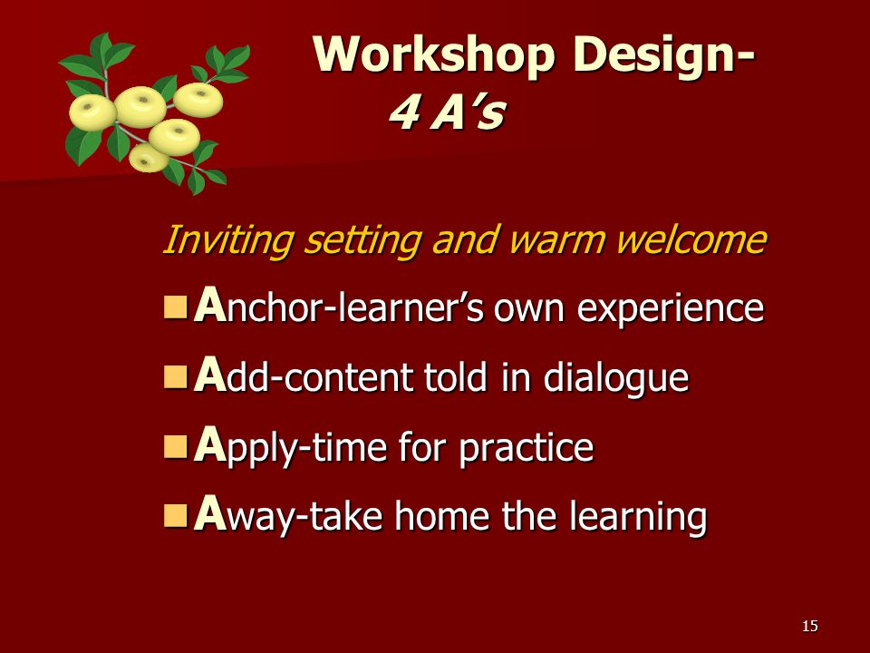 15 Workshop Design- 4 A's Workshop Design- 4 A's Inviting setting and warm welcome A nchor-learner's own experience A nchor-learner's own experience A dd-content told in dialogue A dd-content told in dialogue A pply-time for practice A pply-time for practice A way-take home the learning A way-take home the learning