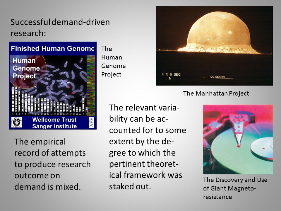 Successful demand-driven research: The Discovery and Use of Giant Magneto- resistance The Manhattan Project The Human Genome Project The relevant varia- bility can be ac- counted for to some extent by the de- gree to which the pertinent theoret- ical framework was staked out.