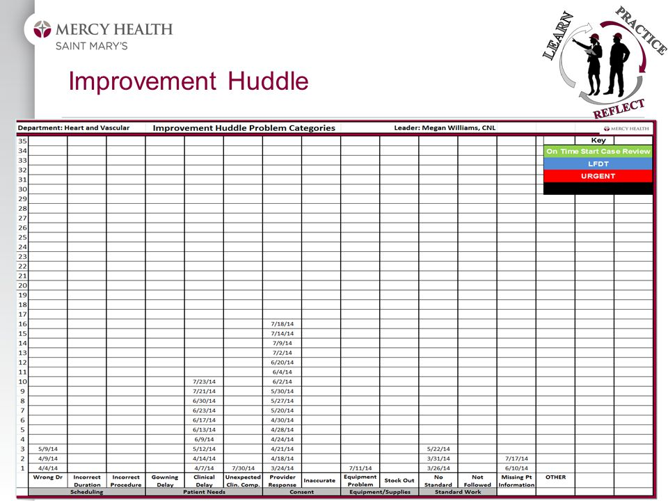 Improvement Huddle