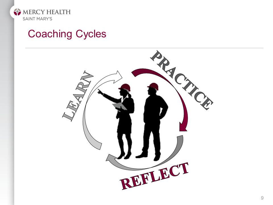 Experiential Learning Purpose: practice tools with coaching through real example Process: learn, practice, reflect for each tool 1.Breakout into groups of similar work 2.Choose 1 or 2 key priorities in your organization/work 3.Practice tool using chosen priority