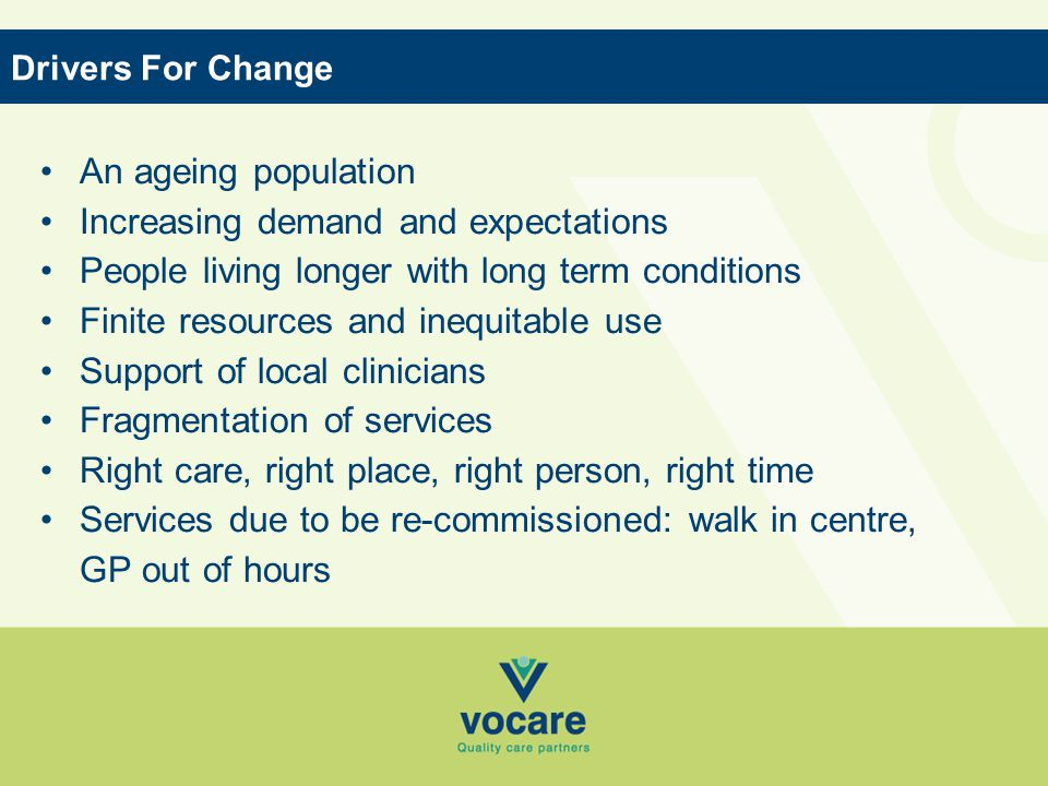 An ageing population Increasing demand and expectations People living longer with long term conditions Finite resources and inequitable use Support of local clinicians Fragmentation of services Right care, right place, right person, right time Services due to be re-commissioned: walk in centre, GP out of hours Drivers For Change