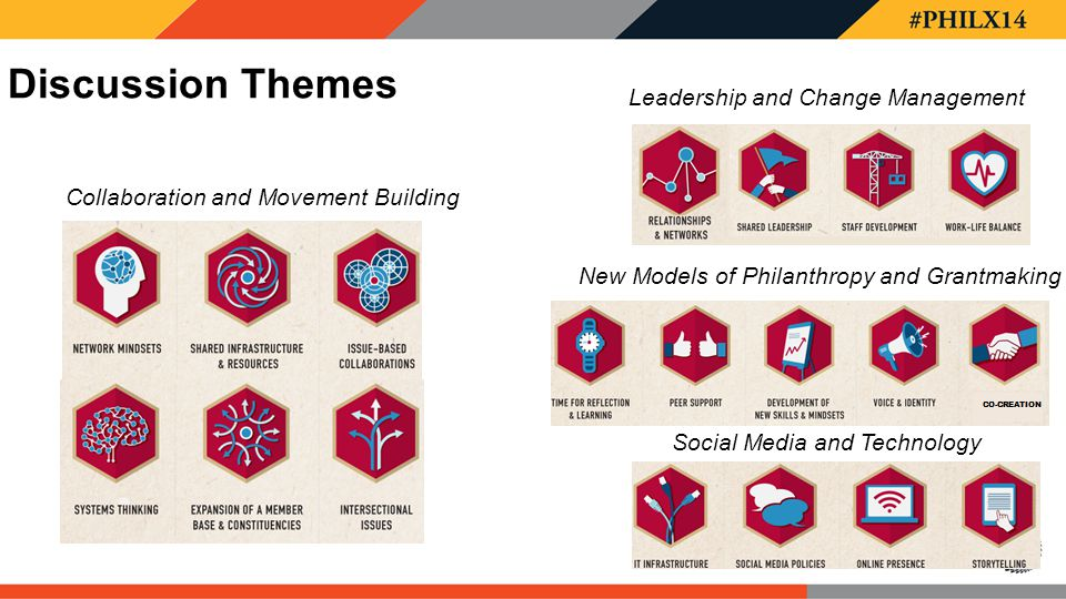 Discussion Themes Leadership and Change Management New Models of Philanthropy and Grantmaking Social Media and Technology Collaboration and Movement B