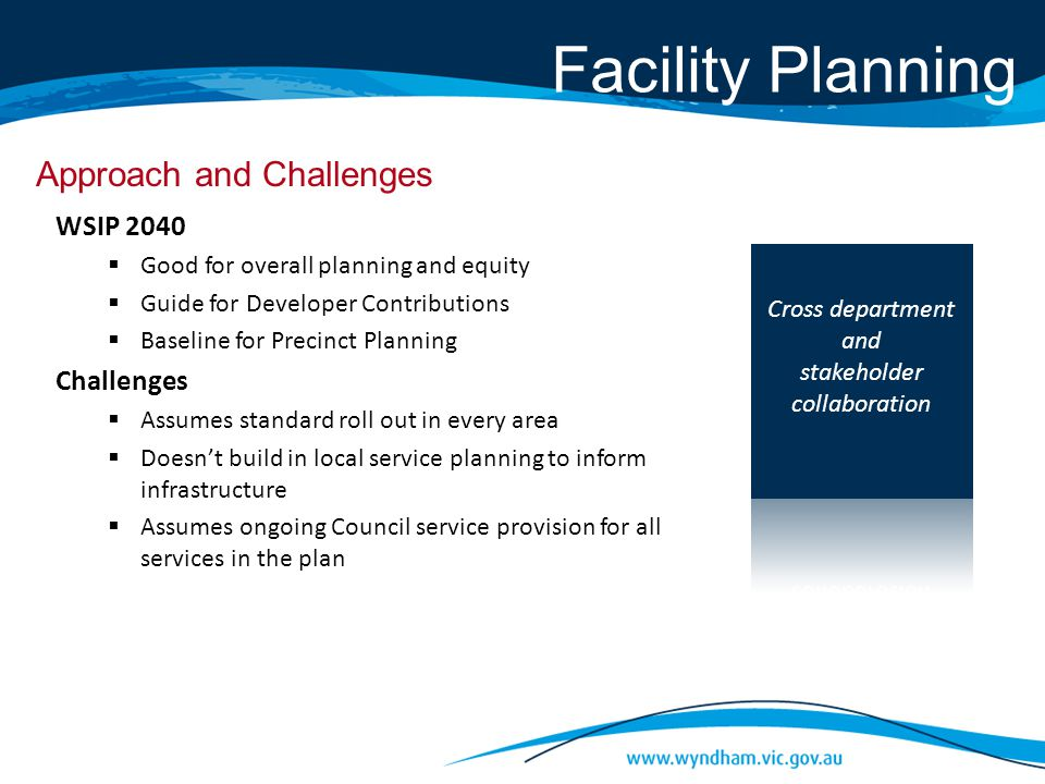 WSIP 2040  Good for overall planning and equity  Guide for Developer Contributions  Baseline for Precinct Planning Challenges  Assumes standard roll out in every area  Doesn't build in local service planning to inform infrastructure  Assumes ongoing Council service provision for all services in the plan Approach and Challenges Facility Planning