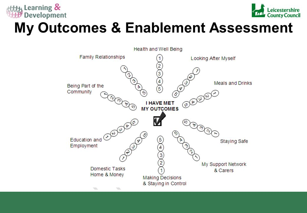 My Outcomes & Enablement Assessment